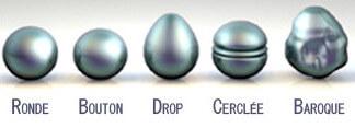 Forme perles